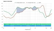 JBL Live Pro+ TWS True Wireless SpNR