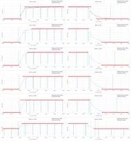LG UF8500 Response Time Chart