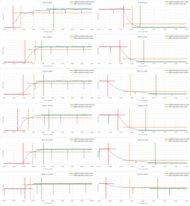 Samsung MU7000 Response Time Chart