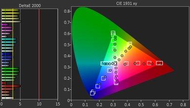 Samsung Q9FN Pre Color Picture