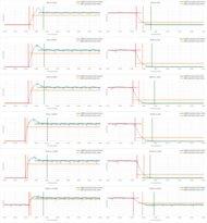 LG SM9970 8k Response Time Chart