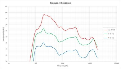 LG UJ7700 Frequency Response Picture