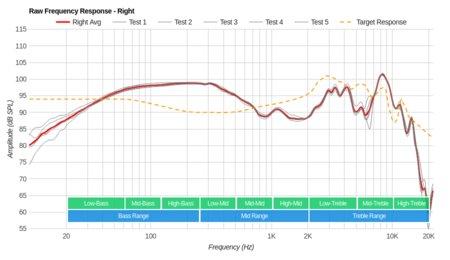 Creative Sound Blaster EVO ZxR Wireless Raw FR R