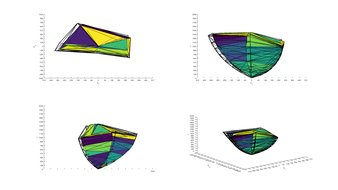LG SJ9500 P3 Color Volume ITP Picture