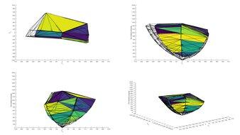 Gigabyte M32Q P3 Color Volume ITP Picture