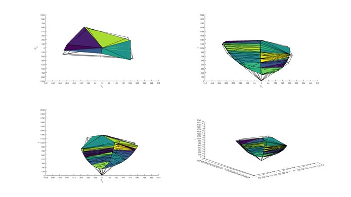 Acer Predator XB271HU Adobe RGB Color Volume ITP Picture