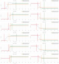 Vizio V5 Series 2021 Response Time Chart