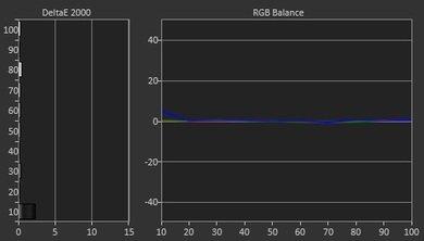 LG UF6800 Post Calibration Picture
