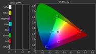 LG LH5750 Post Color Picture