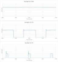 Samsung TU6980 Backlight chart