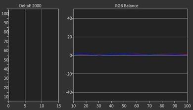 LG EG9100 Post Calibration Picture