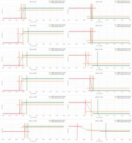 AOC AGON AG271QX Response Time Chart