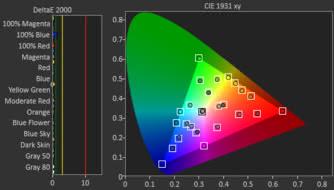 Dell U3818DW Post Color Picture