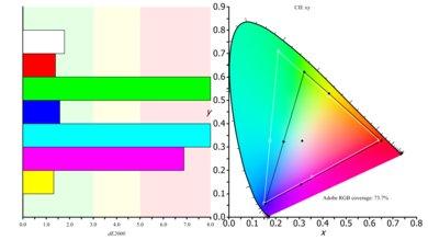 Acer XF251Q Color Gamut ARGB Picture