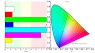 Acer XF251Q Bmiirx Color Gamut ARGB Picture