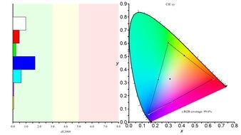 BenQ EX2780Q Color Gamut sRGB Picture