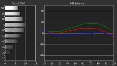 LG UF9500 Pre Calibration Picture