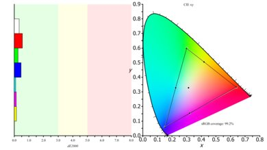 Acer Z35P Color Gamut s.RGB Picture