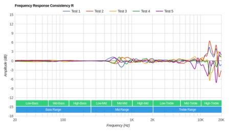 Monoprice 110010 Consistency R