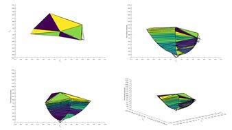 AOC CQ27G2 sRGB Color Volume ITP Picture