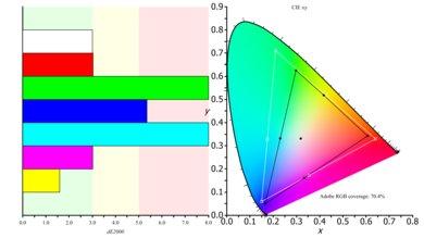Samsung UE590 Color Gamut ARGB Picture