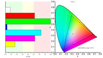 LG 27GN650-B Color Gamut ARGB Picture