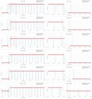 Samsung JS7000 Response Time Chart