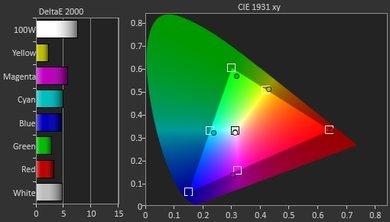 LG LH5000 Pre Color Picture
