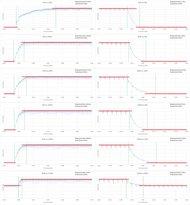 Vizio E Series 2015 Response Time Chart