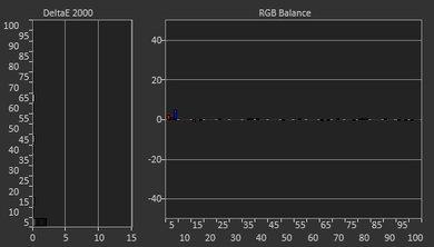 LG UJ7700 Post Calibration Picture
