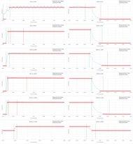 Vizio P Series 2015 Response Time Chart