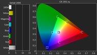 Samsung KU6600 Pre Color Picture
