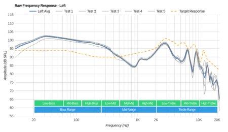 Bluedio T2S/Turbine T2S Wireless Raw FR L