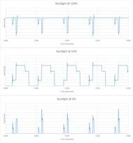 LG NANO81 Backlight chart