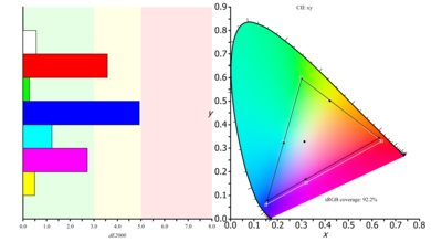 Dell P2417H Color Gamut s.RGB Picture