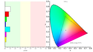 HP 27Q Color Gamut s.RGB Picture