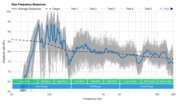 LG GX Soundbar Raw Frequency Response