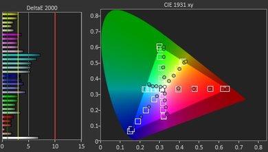 LG UJ7700 Pre Color Picture