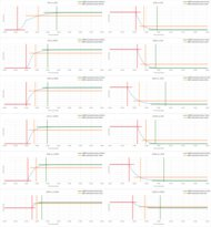 Vizio P Series Quantum 2021 Response Time Chart