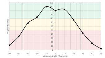 Acer GN246HL Bbid Horizontal Brightness Picture