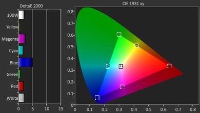 LG LF6100 Pre Color Picture