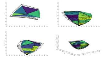 ASUS ROG Strix XG27AQ 2020 Color Volume ITP Picture