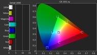 Sony R510C Pre Color Picture