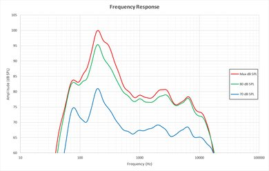 Samsung Q7F Frequency Response Picture