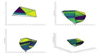 Dell S2721HGF Adobe RGB Color Volume ITP Picture