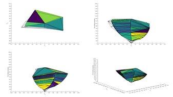 Gigabyte M28U Adobe RGB Color Volume ITP Picture