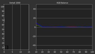 LG UH6150 Post Calibration Picture