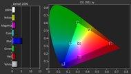 LG E6 OLED Pre Color Picture