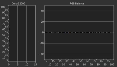 Samsung Q6FN Post Calibration Picture