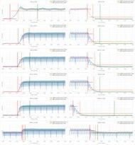 Samsung QN800A 8k QLED Response Time Chart